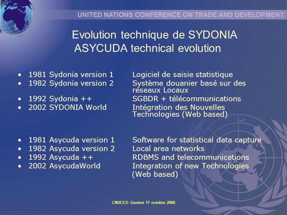 Evolution technique de SYDONIA ASYCUDA technical evolution