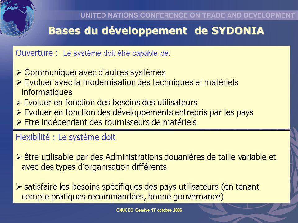 Bases du développement de SYDONIA BESOINS DES PAYS UTILISATEURS