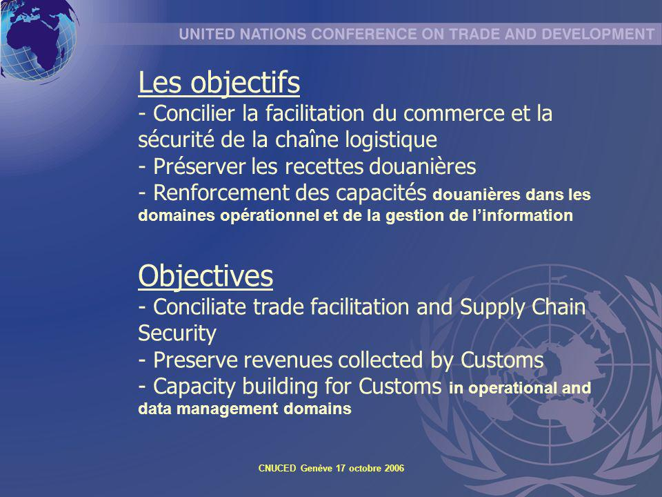 Les objectifs Objectives