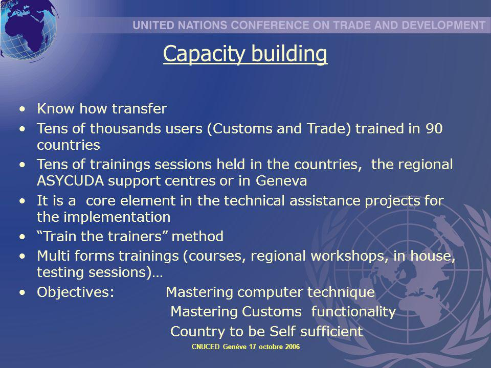 Capacity building Know how transfer
