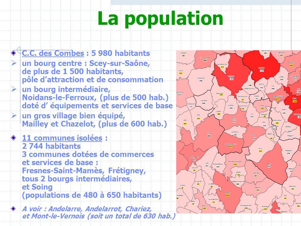 La population C.C. des Combes : 5 980 habitants