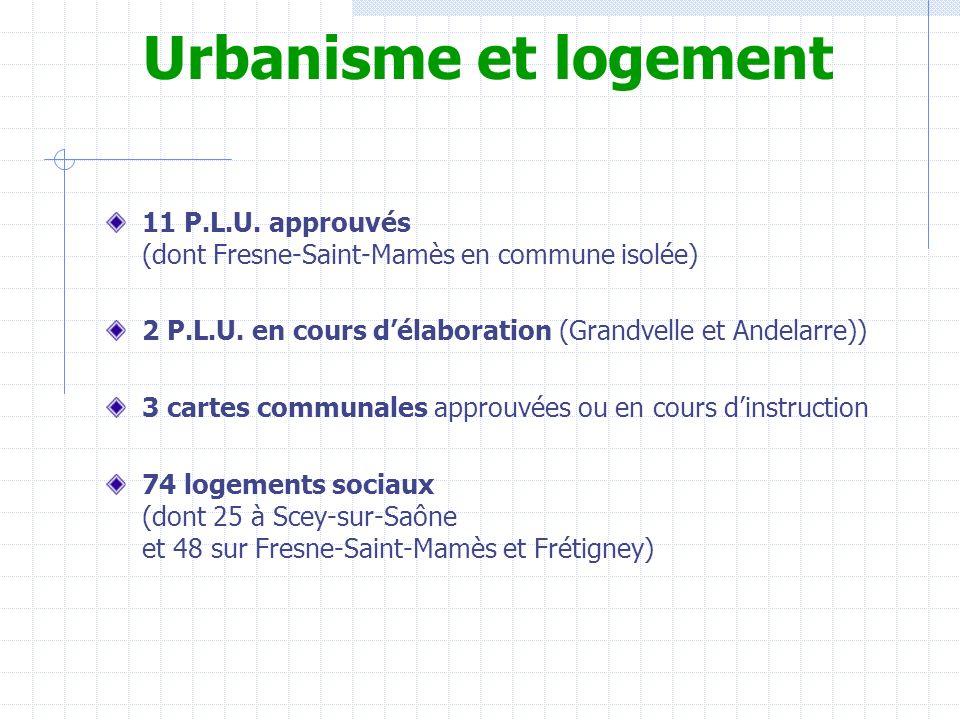 Urbanisme et logement