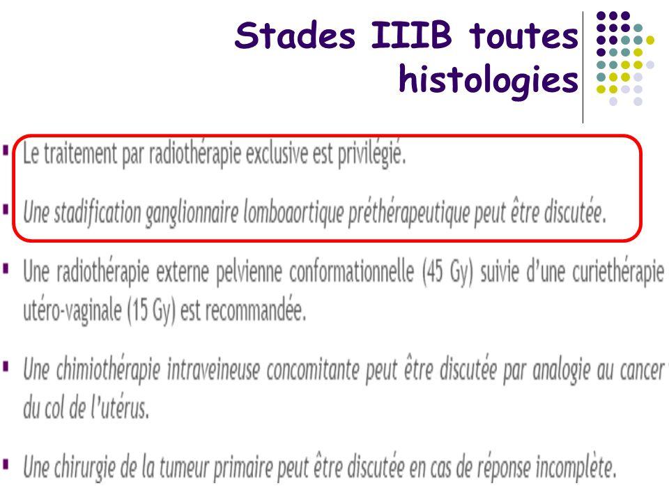Stades IIIB toutes histologies