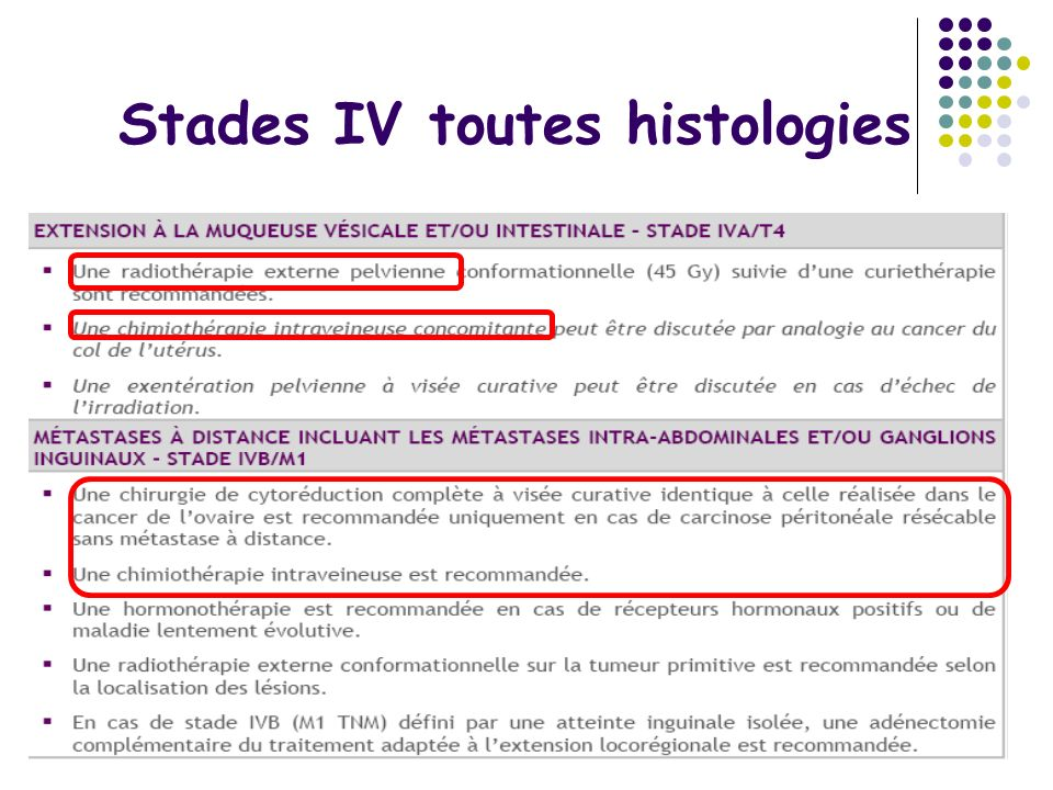 Stades IV toutes histologies