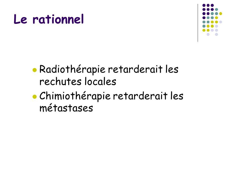 Le rationnel Radiothérapie retarderait les rechutes locales