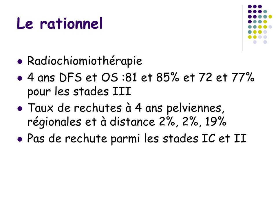 Le rationnel Radiochiomiothérapie