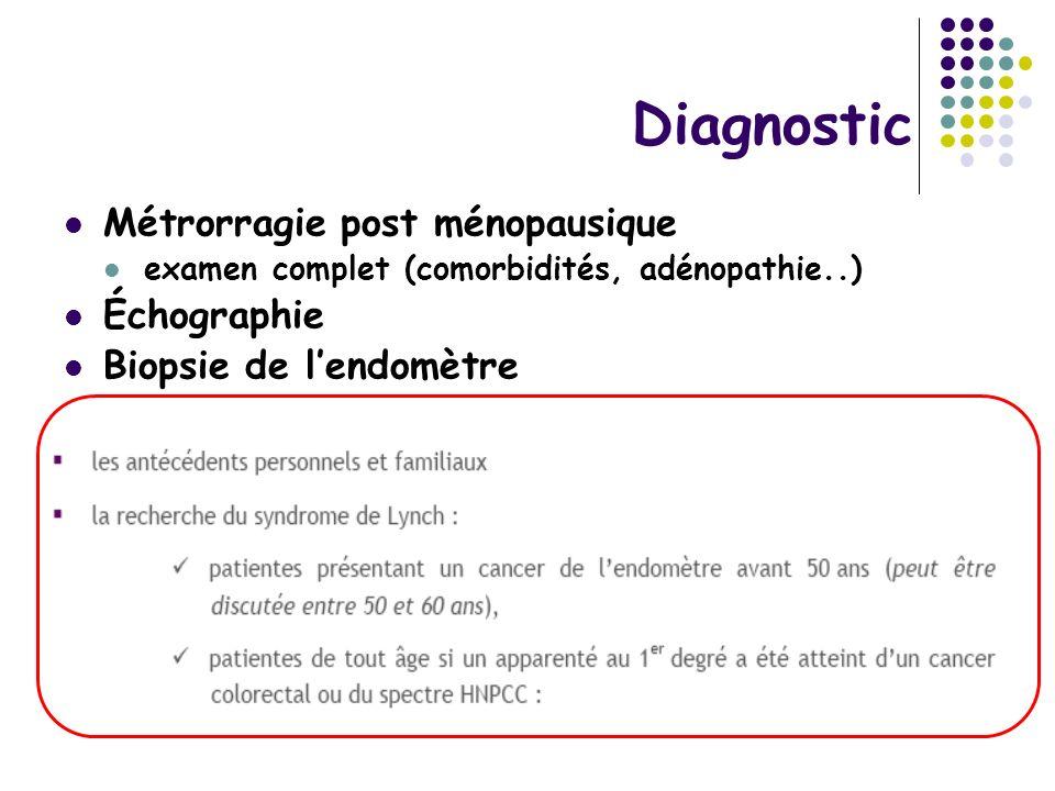 Diagnostic Métrorragie post ménopausique Échographie