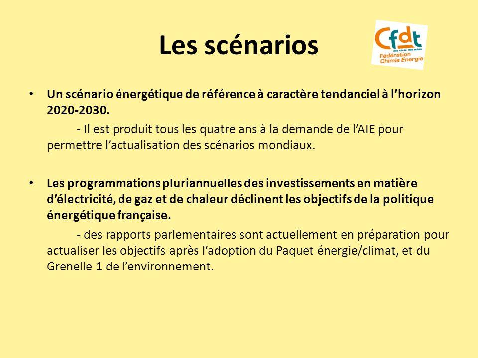 Les scénarios Un scénario énergétique de référence à caractère tendanciel à l'horizon 2020-2030.