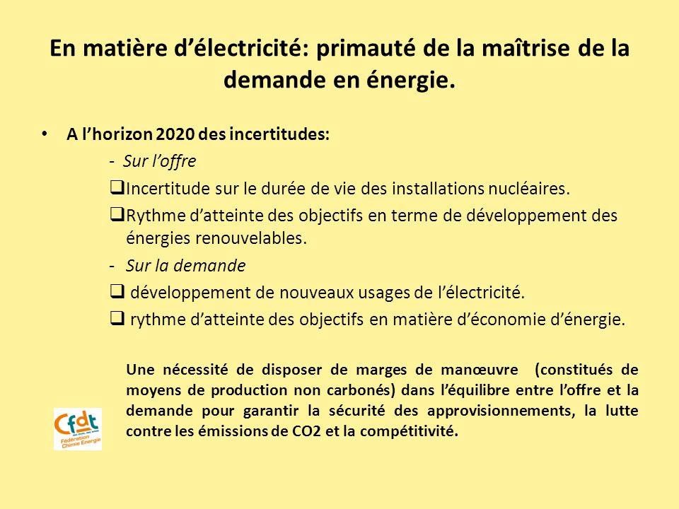 En matière d'électricité: primauté de la maîtrise de la demande en énergie.