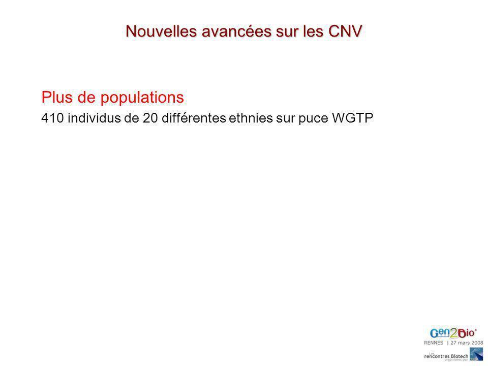 Nouvelles avancées sur les CNV