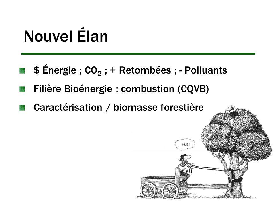 Nouvel Élan $ Énergie ; CO2 ; + Retombées ; - Polluants