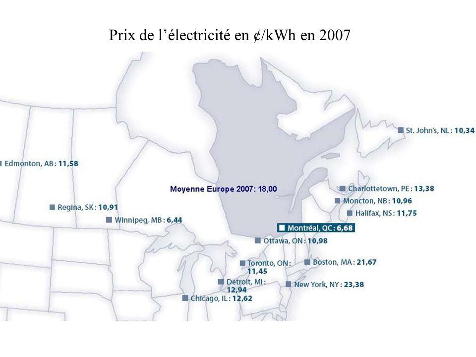 Prix de l'électricité en ¢/kWh en 2007