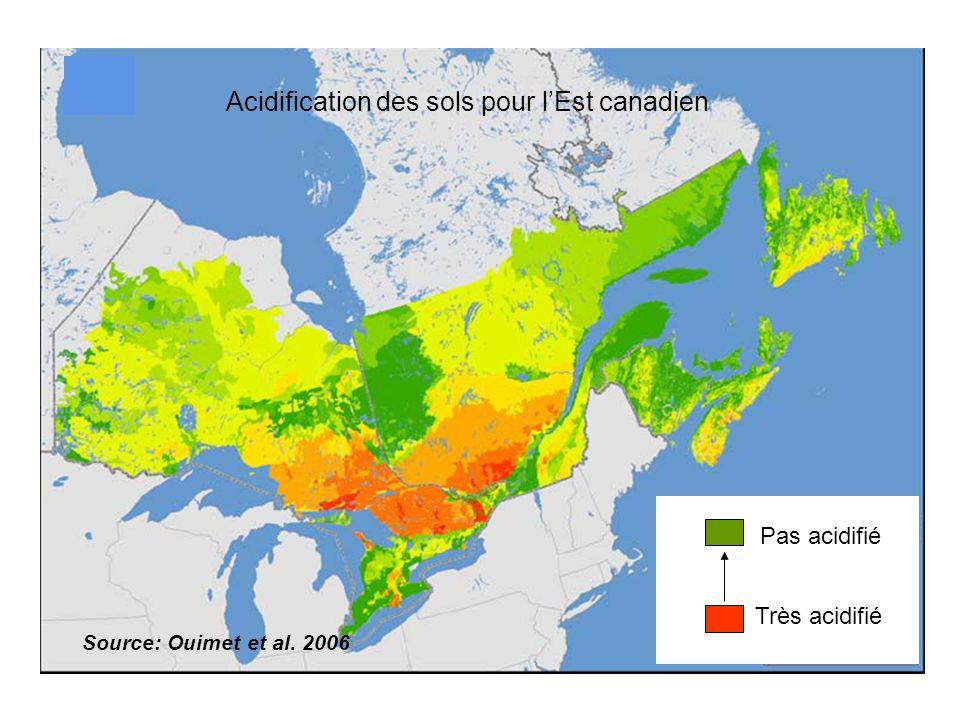 Acidification des sols pour l'Est canadien