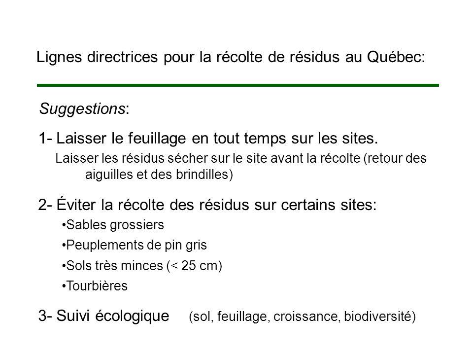 Lignes directrices pour la récolte de résidus au Québec: