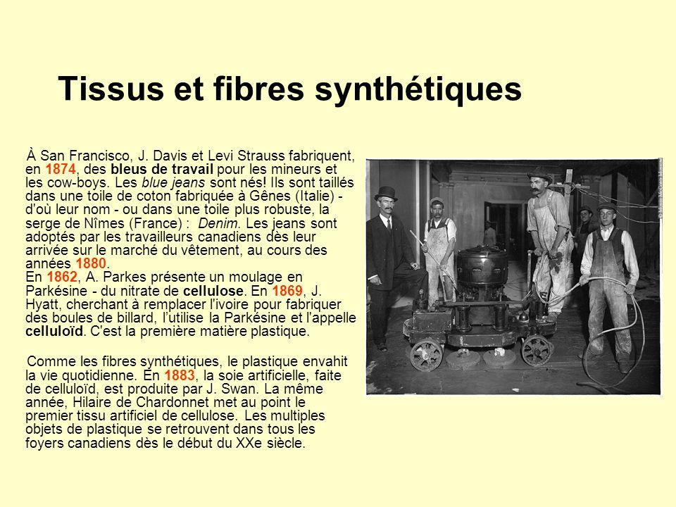 Tissus et fibres synthétiques
