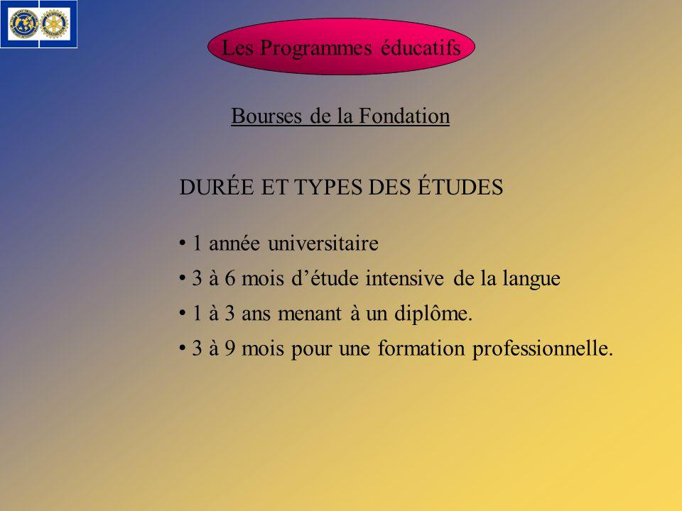 Les Programmes éducatifs