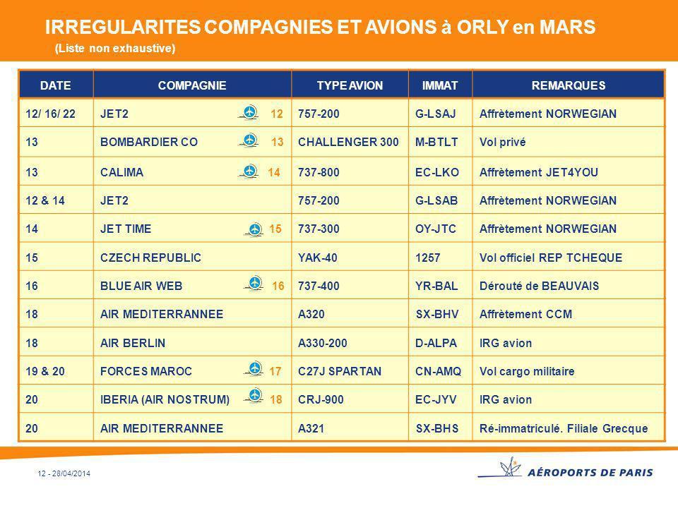 IRREGULARITES COMPAGNIES ET AVIONS à ORLY en MARS (Liste non exhaustive)