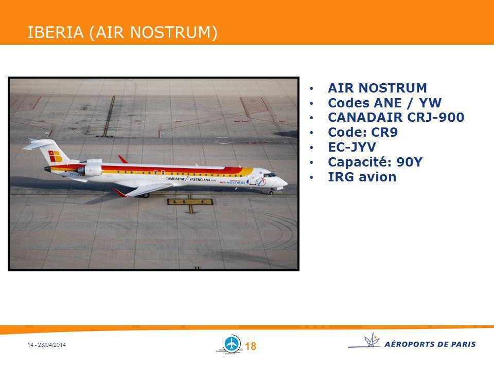 IBERIA (AIR NOSTRUM) AIR NOSTRUM Codes ANE / YW CANADAIR CRJ-900