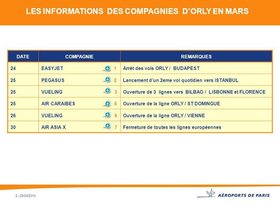 LES INFORMATIONS DES COMPAGNIES D'ORLY EN MARS