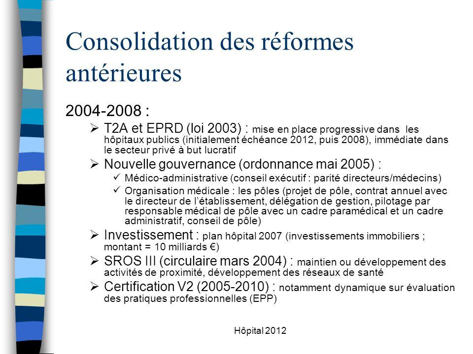 Consolidation des réformes antérieures