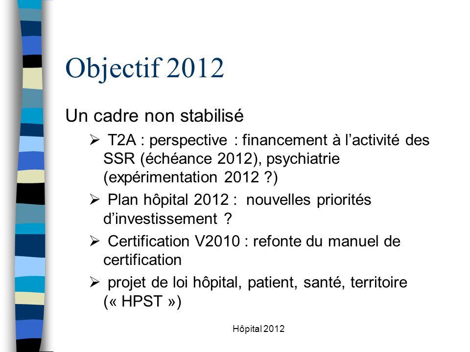 Objectif 2012 Un cadre non stabilisé
