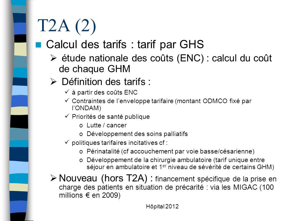 T2A (2) Calcul des tarifs : tarif par GHS