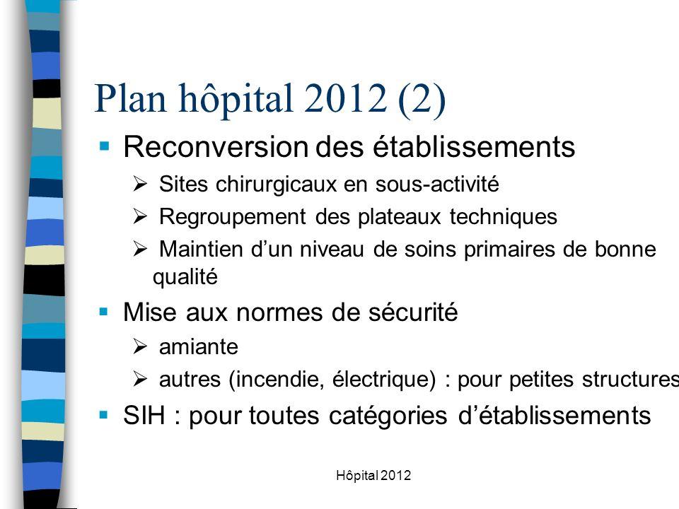 Plan hôpital 2012 (2) Reconversion des établissements