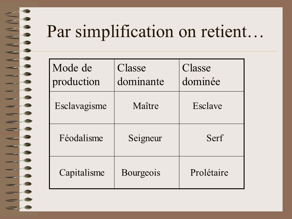 Par simplification on retient…