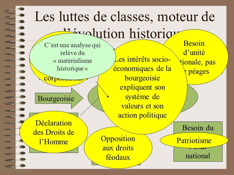 Les luttes de classes, moteur de l'évolution historique