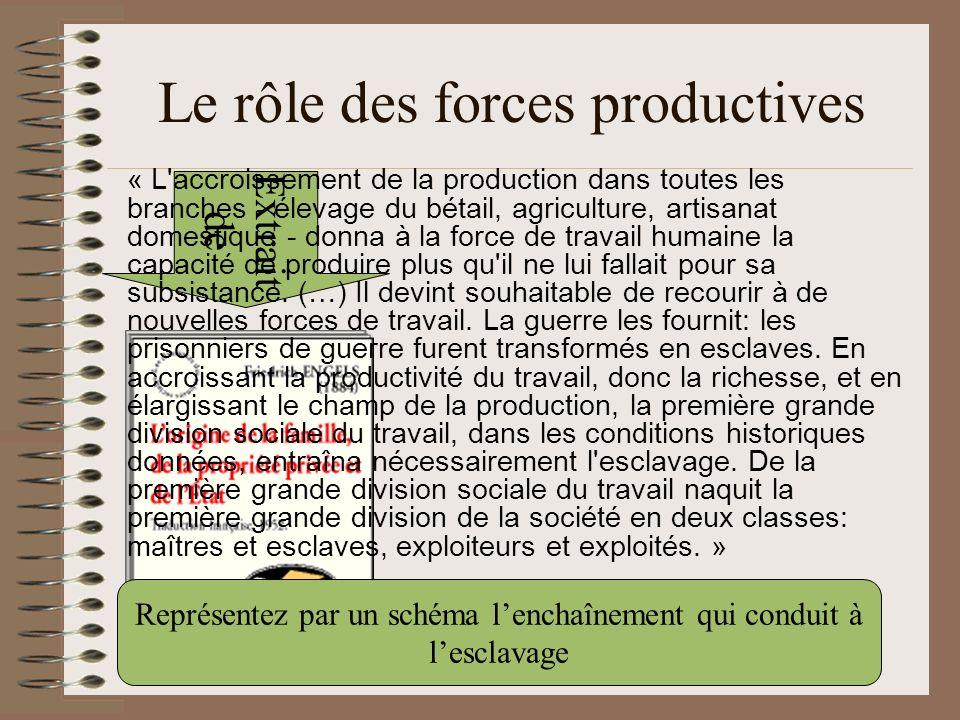 Le rôle des forces productives