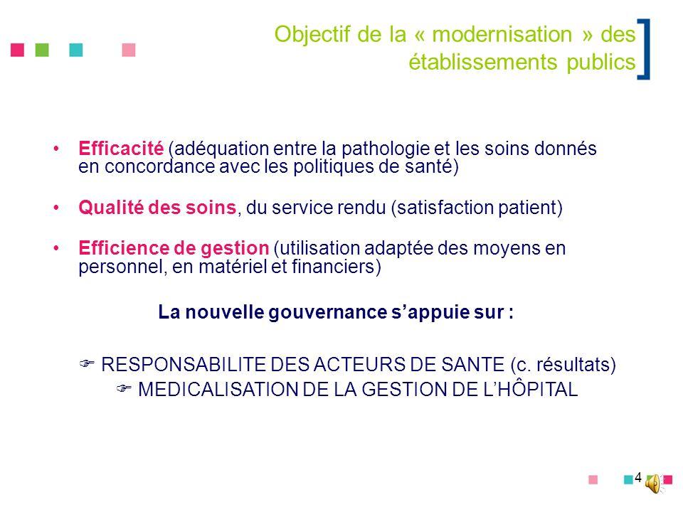 Objectif de la « modernisation » des établissements publics