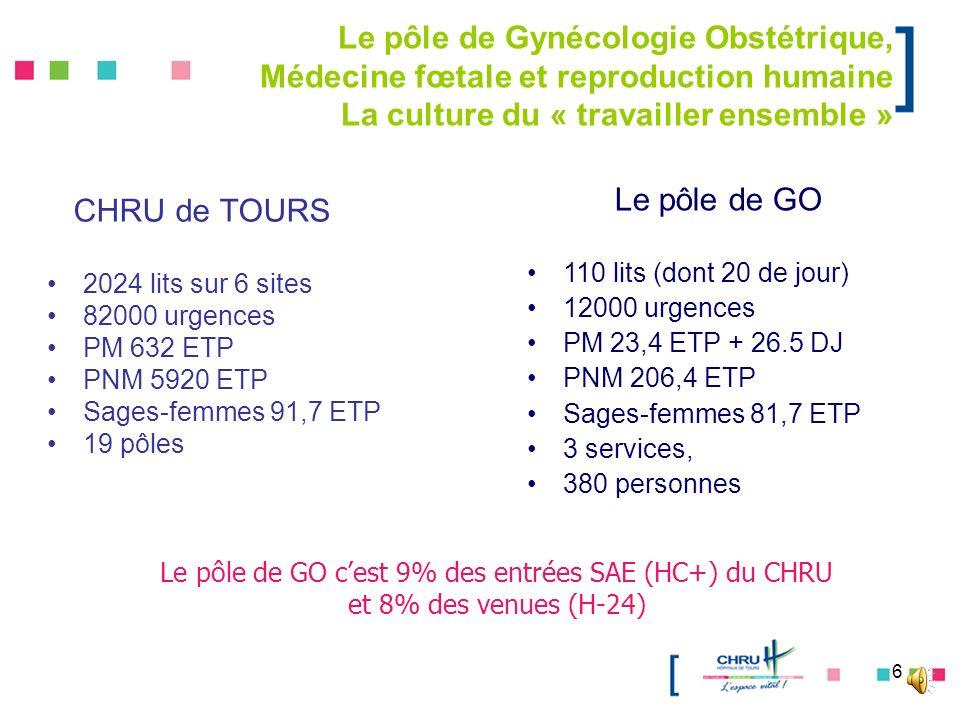 Le pôle de Gynécologie Obstétrique, Médecine fœtale et reproduction humaine La culture du « travailler ensemble »