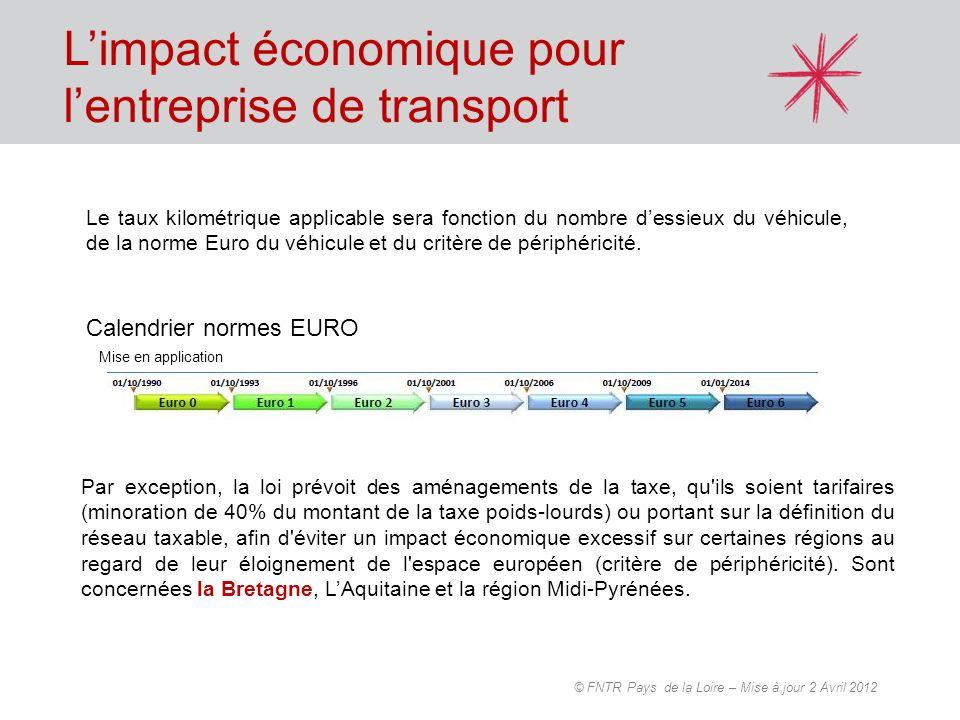 L'impact économique pour l'entreprise de transport