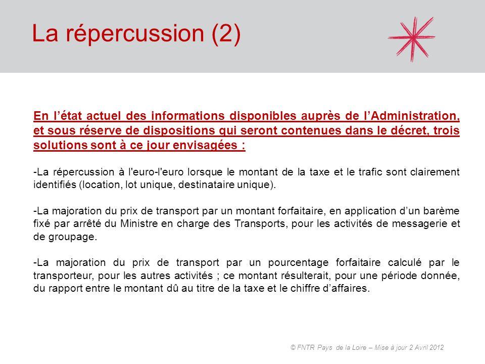 La répercussion (2)