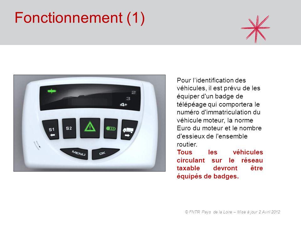 Fonctionnement (1)