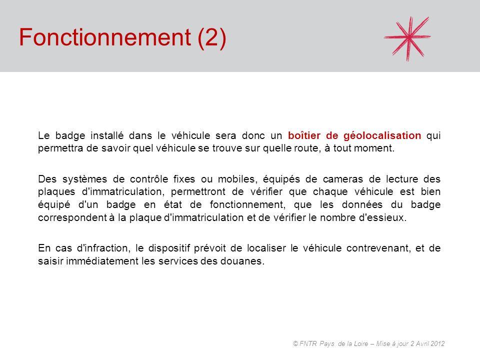 Fonctionnement (2)