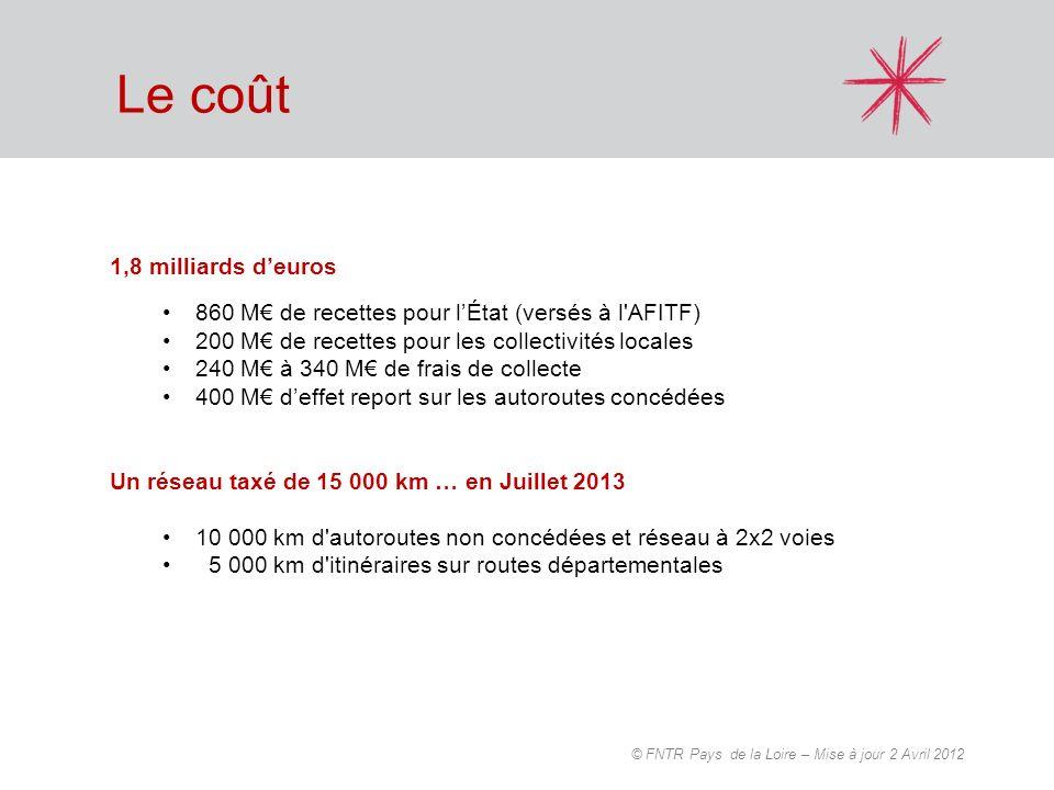 Le coût 1,8 milliards d'euros