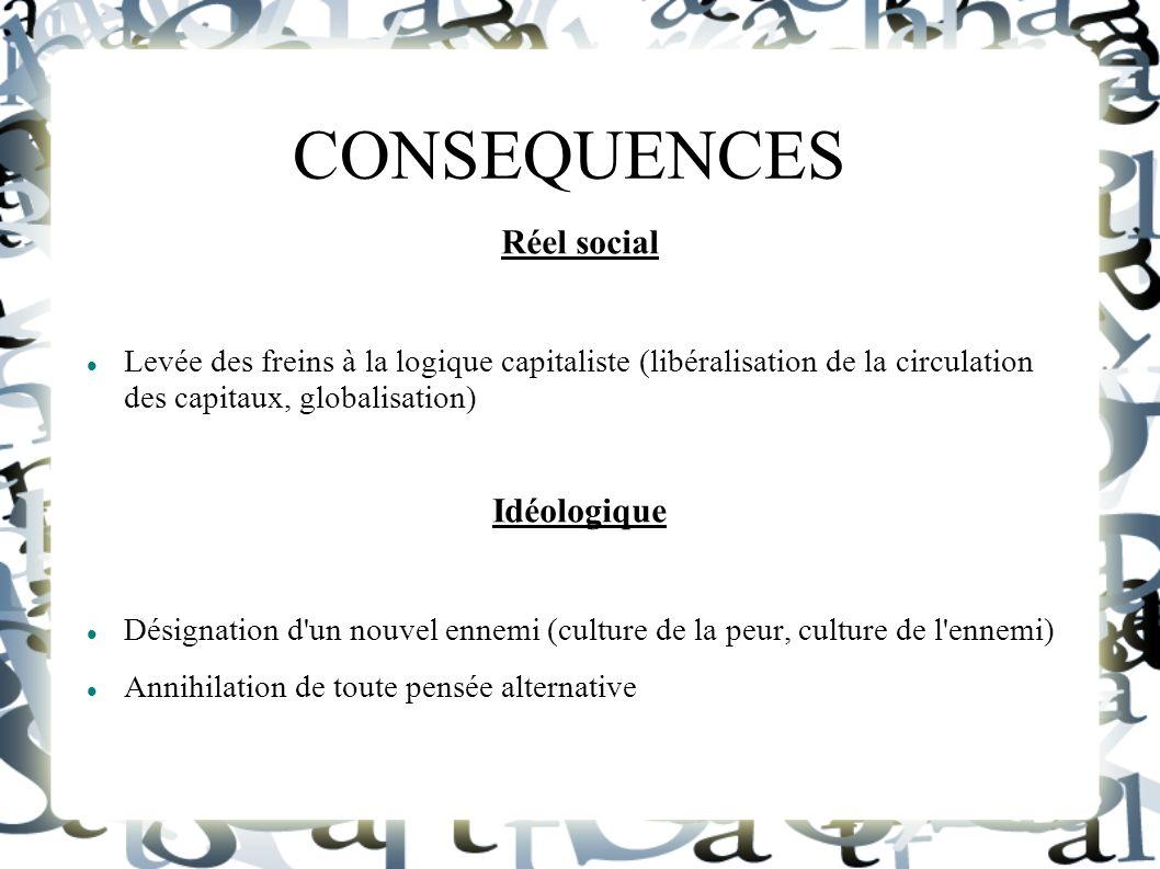 CONSEQUENCES Réel social Idéologique