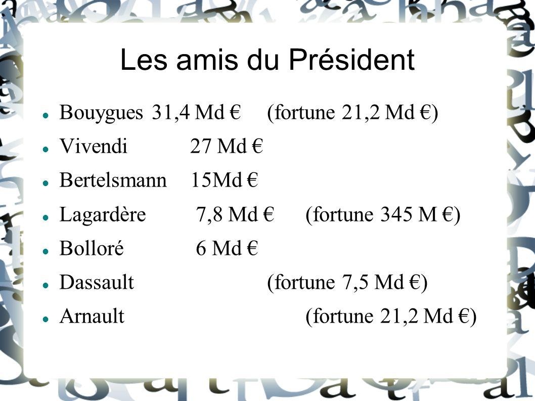 Les amis du Président Bouygues 31,4 Md € (fortune 21,2 Md €)