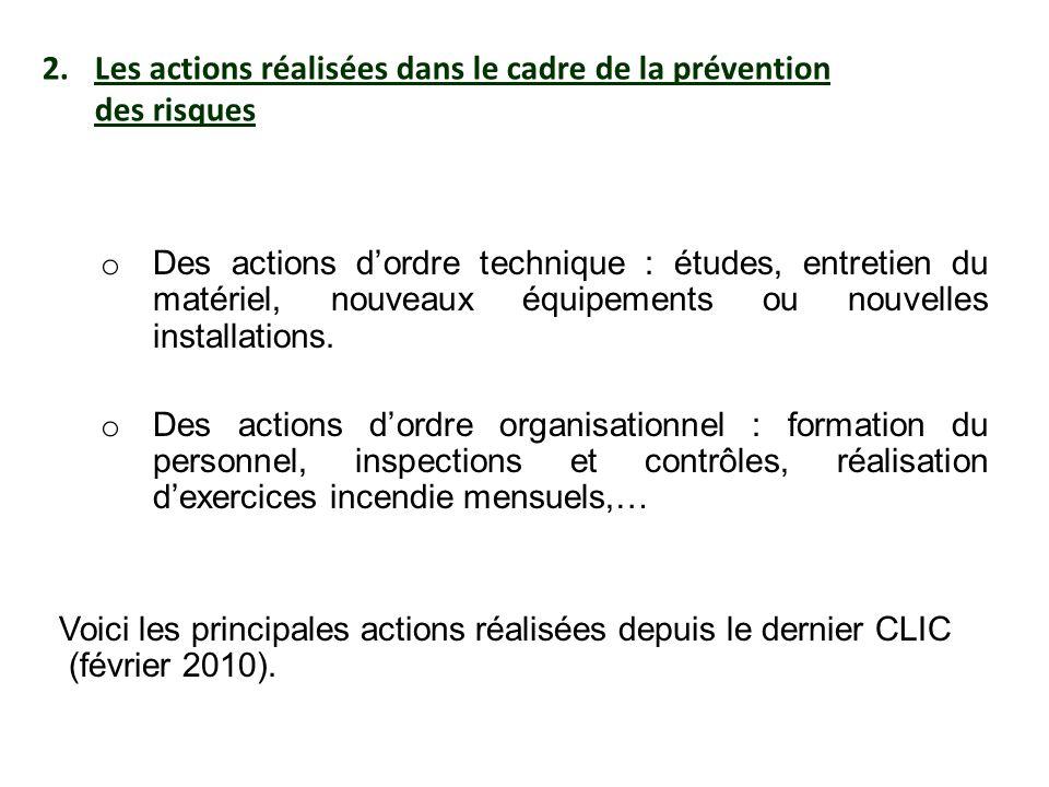 Les actions réalisées dans le cadre de la prévention des risques