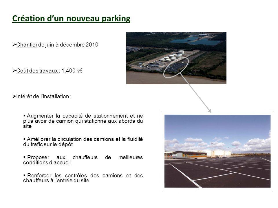 Création d'un nouveau parking