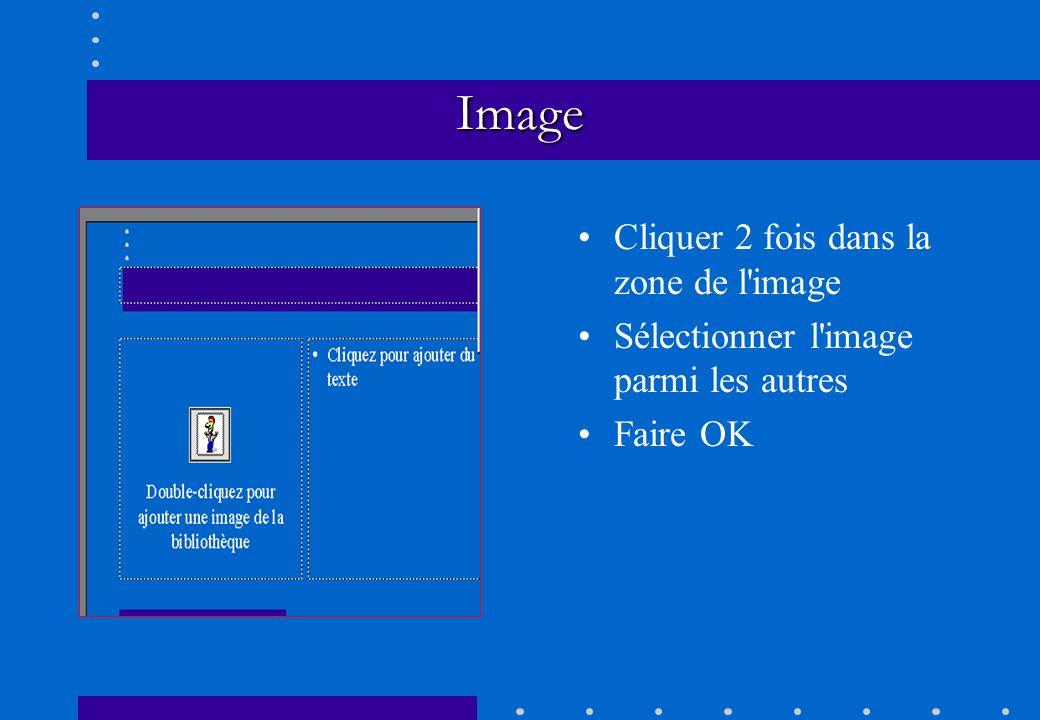 Image Cliquer 2 fois dans la zone de l image