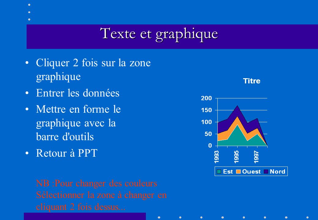 Texte et graphique Cliquer 2 fois sur la zone graphique