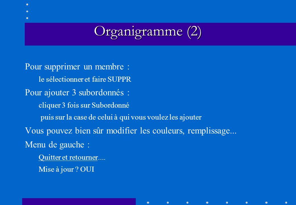 Organigramme (2) Pour supprimer un membre :