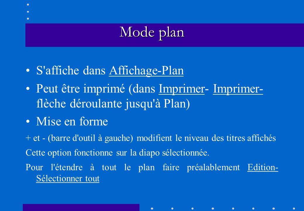 Mode plan S affiche dans Affichage-Plan