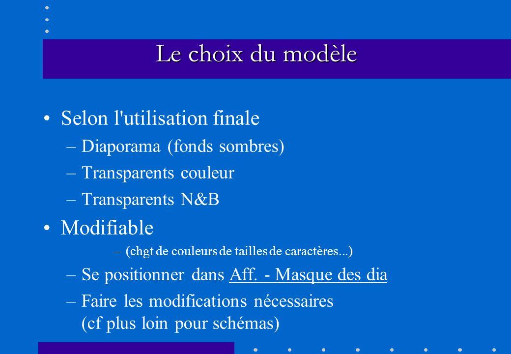 Le choix du modèle Selon l utilisation finale Modifiable