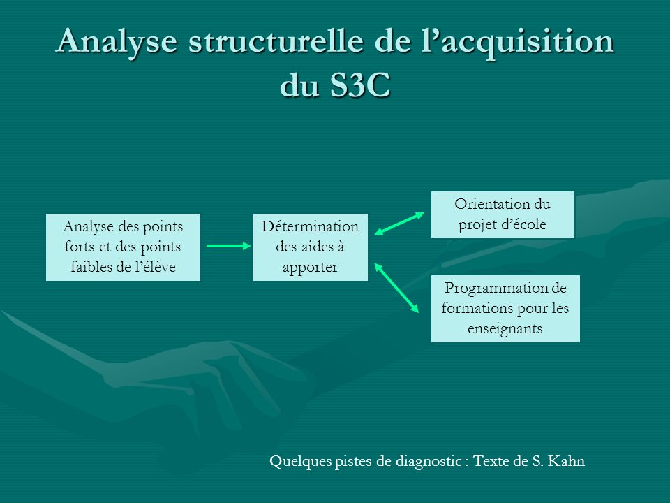 Analyse structurelle de l'acquisition du S3C