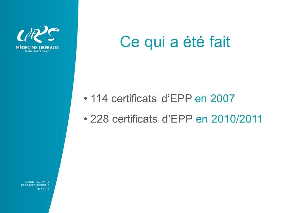 Ce qui a été fait 114 certificats d'EPP en 2007