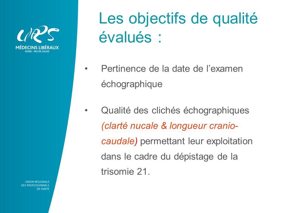 Les objectifs de qualité évalués :