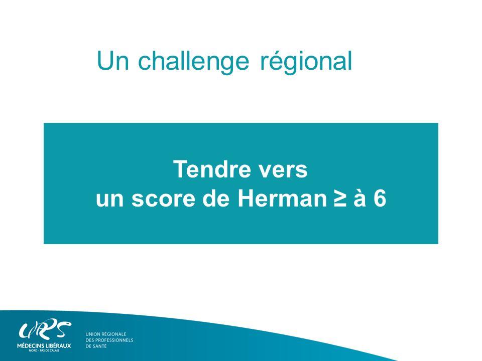 Un challenge régional Tendre vers un score de Herman ≥ à 6